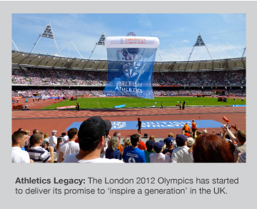 The Anniversary Games - one year on from London 2012