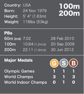 Fact File - Carmelita Jeter - NEW