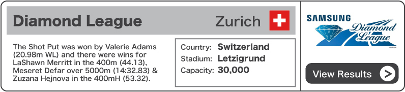 2013 Diamond League Zurich - Results