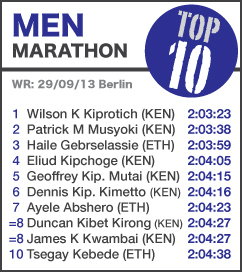 TOP 10 Men Marathon - as at 29 Sept