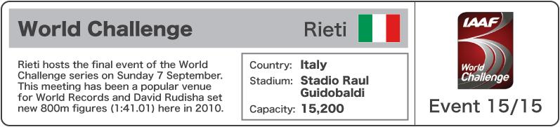 2014 World Challenge Event 15 - Rieti