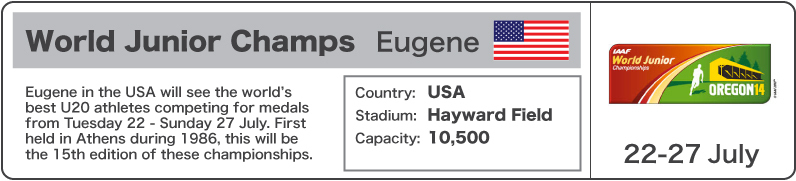 2014 World Junior Champs - Eugene