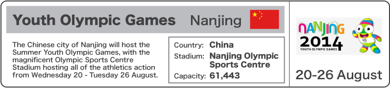 2014 Youth Olympic Games - Nanjing