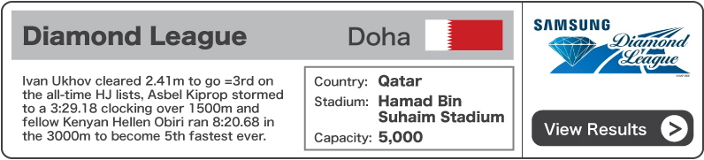 2014 Diamond League Doha - Results