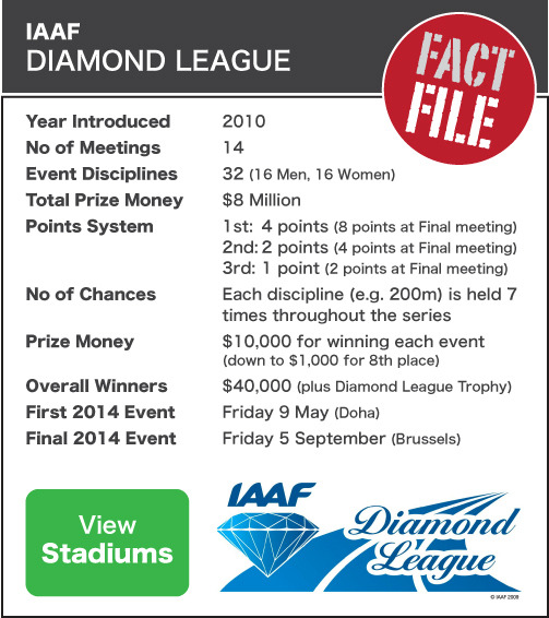 IAAF Diamond League Fact File - 2014