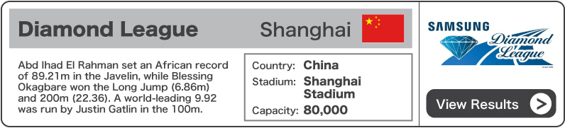 2014 Diamond League Shanghai - Results