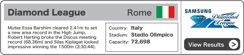 2014 Diamond League Rome - Results