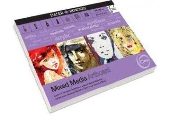 Mixed / Multi Media Surfaces