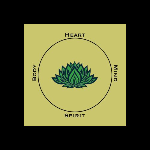 bodyheartmindspirit_2_logo