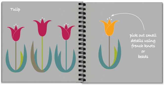 flowers storyboard-01