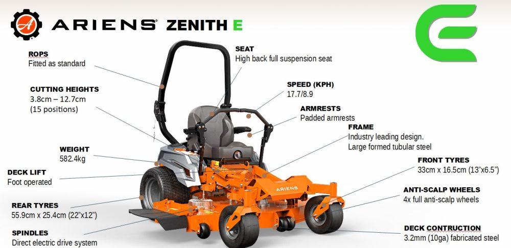 ZENITH E 3