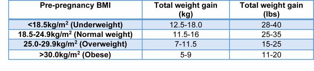 table 1 SLE