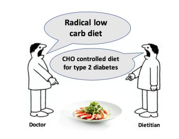 Diabetes Fig 1