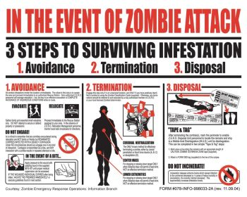 Zombie Attack A1 Poster