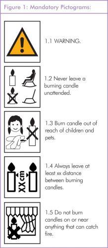 mandatory eu candle safety
