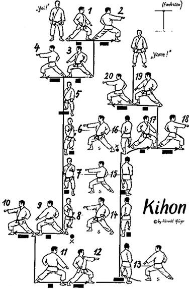 kihon intro page
