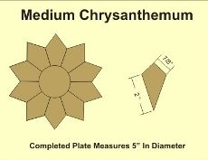 "Patchwork Paper Pieces ~ Chrysanthemum Plate 6"""