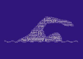 Swimming Print - White on Navy