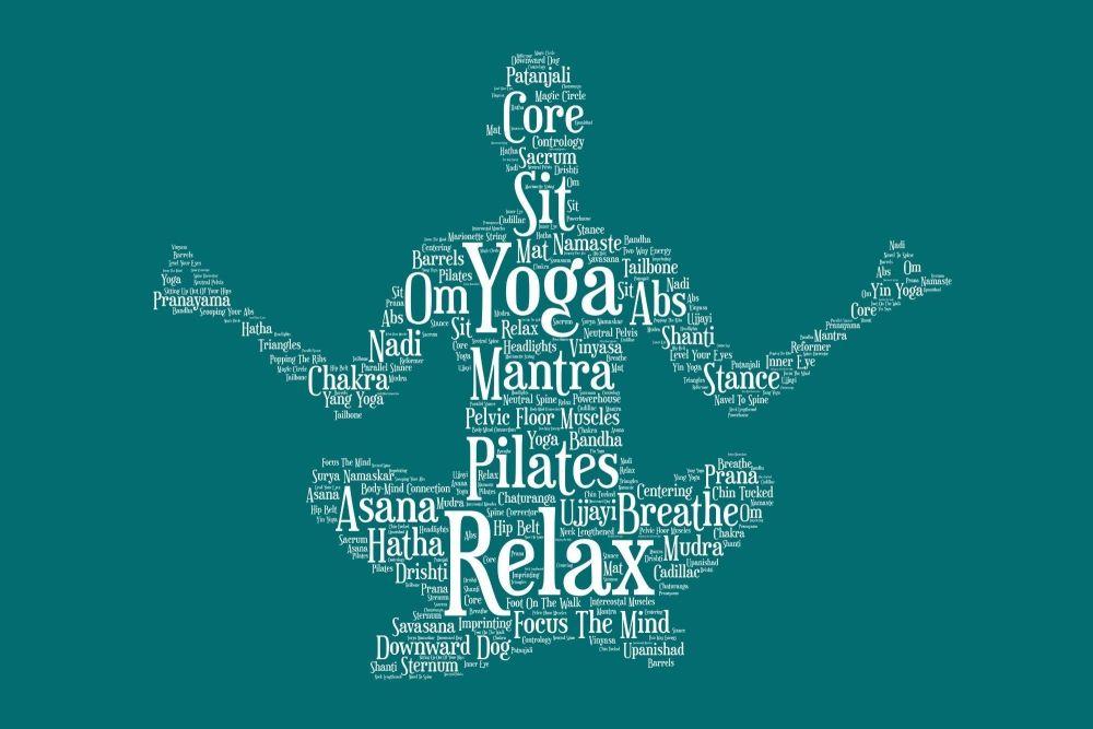 Yoga Print - White on Teal
