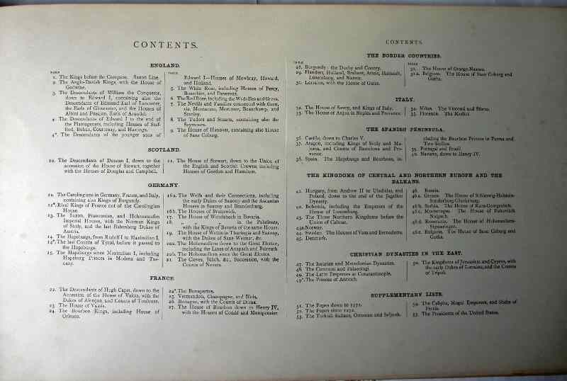 Clarendon Press Series Genealogical Tables Illustrative of Modern History, Oxford, 1916. Contents page.