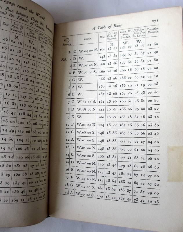 A Table of Runs.