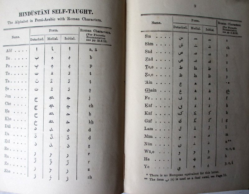 Hindustani Self-Taught, C.A. Thimm, 1902. Details.