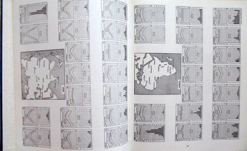 Philips' Modern School Atlas, Ed. Harold Fullard, 67th Edn., 1969.