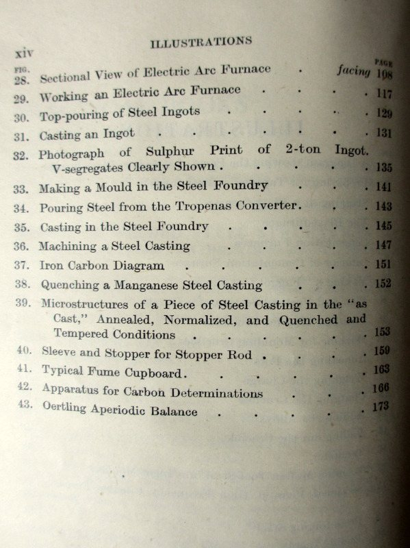 Steel Manufacture Simply Explained by Edwin Gregory 2nd Edition 1942. Details.