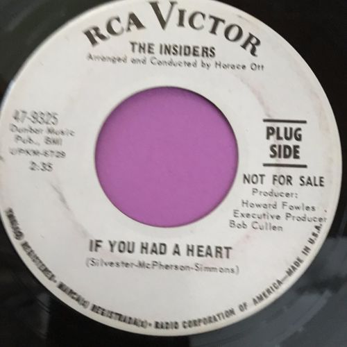 Insiders-If you had a heart-RCA WD E