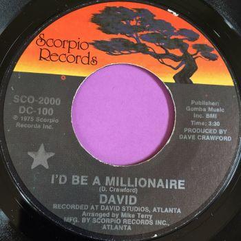 David-Millionaire-Scorpio E+