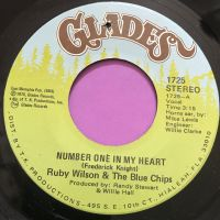 Ruby Wilson & The Blue Chips-Number one in my heart-Glades E+