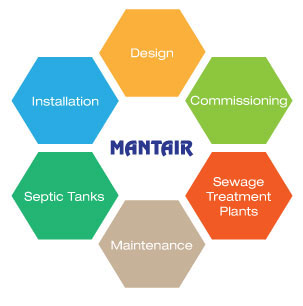 mantair services