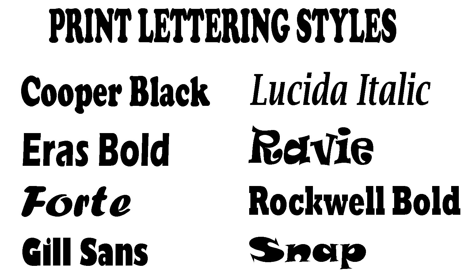 Print Lettering Styles