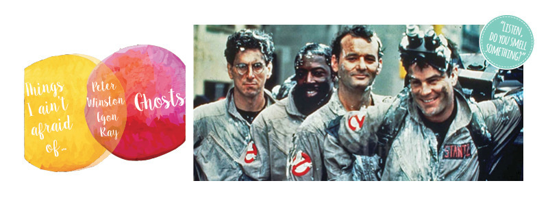 Ghostbusters Venn Diagram