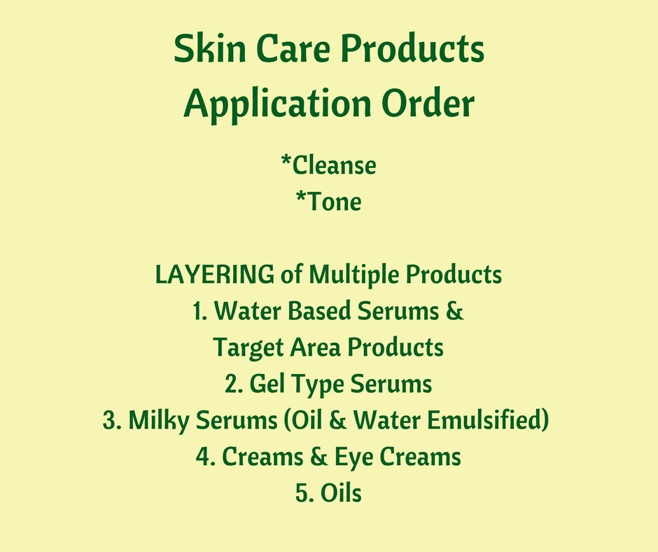Skin Care ProductsOrder of Application