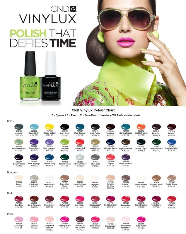 vinylux colour chart may 2013 final