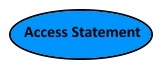 access statement button