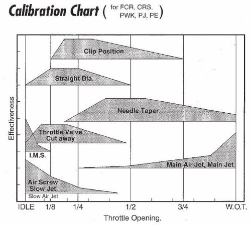 calibration_chart