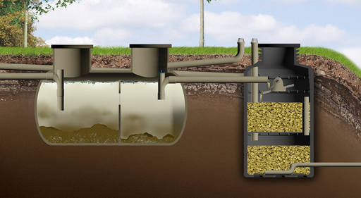 FilterPod sewage treatment system Installed