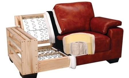 Sofa insides