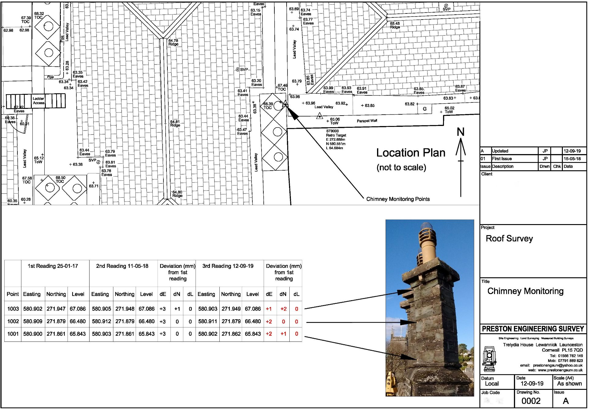 Structural Deformation Monitoring