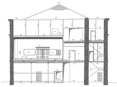 Guildhall Cross Section