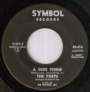 POETS - A SURE THING - SYMBOL