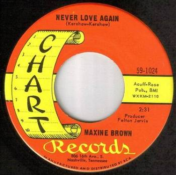 MAXINE BROWN - NEVER LOVE AGAIN - CHART
