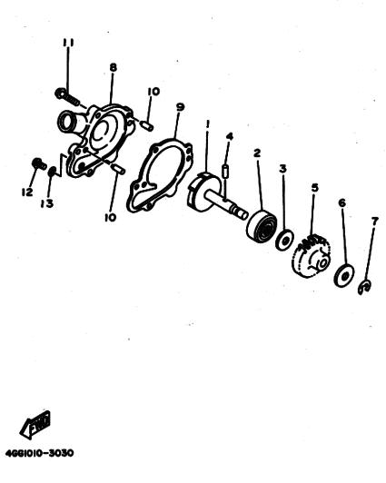 Water Pump - TY250Z