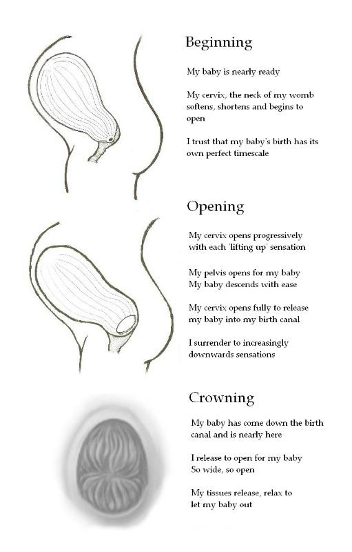 Birth visualisation for Hypnobirthing online