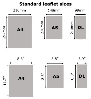 leaflet_sizes