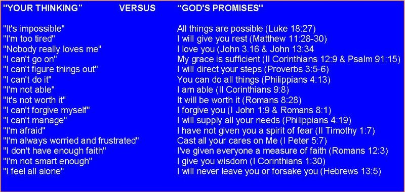 yourthinking-godspromises mar 10