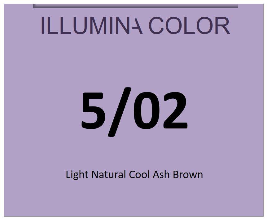 Illumina 60ml 5/02