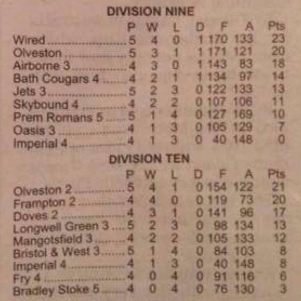 Division - newspaper